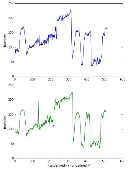 Data visualization — HyperSpy 1 0 1 documentation