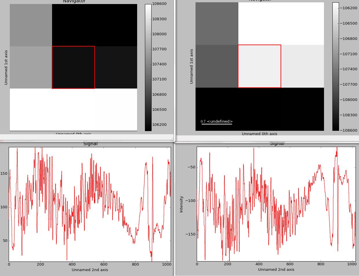 Data visualization — HyperSpy 1 1 1 documentation
